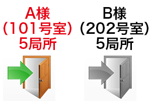 A様(101号室)(5局所)、B様(202号室)(5局所)
